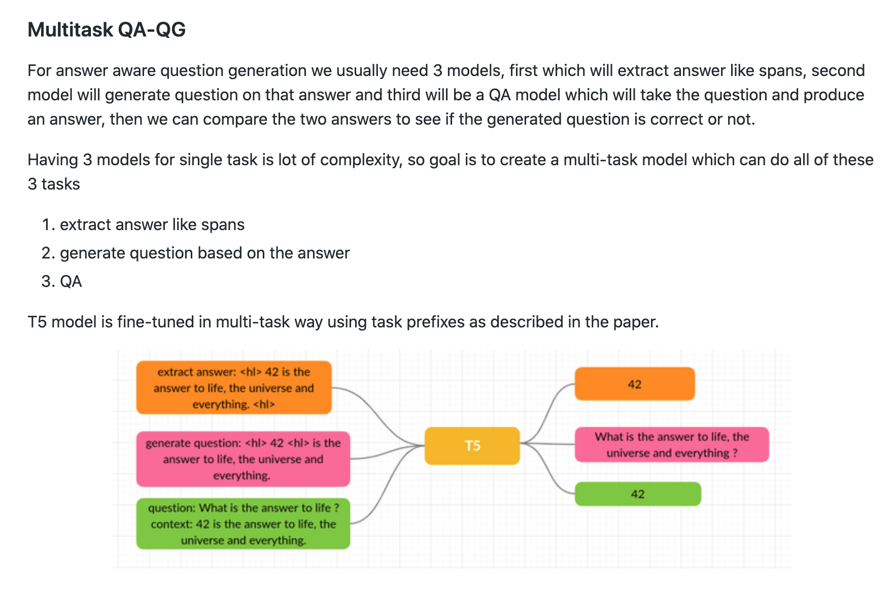 How to Generate Quality FAQs & FAQPage Schemas Automatically with Python