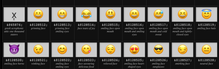 How to Add Emojis to Title Tags & Meta Descriptions in WordPress