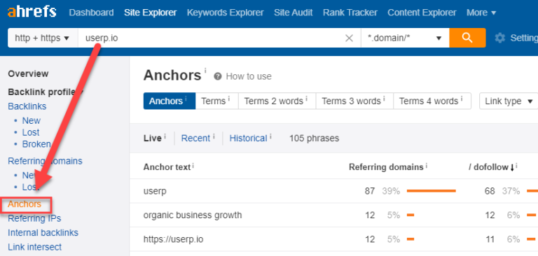 Link Building & Anchor Text: 3 Things You Need to Know