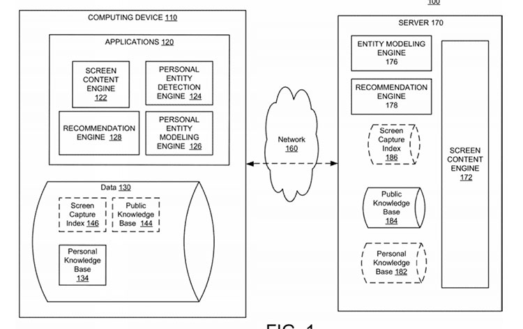 Google Patent Modelling Entities