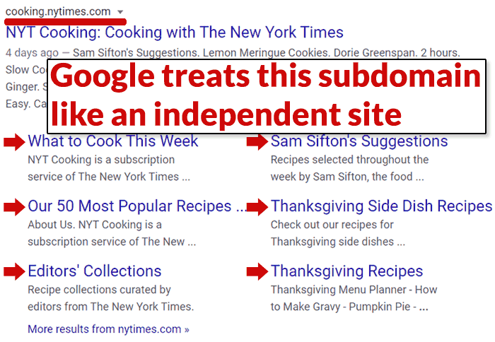 Screenshot of a subdomain being treated by Google like an independent website