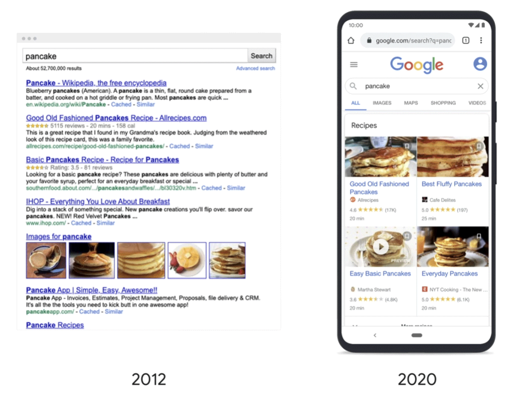 Google Explains How it Organizes Information in Search
