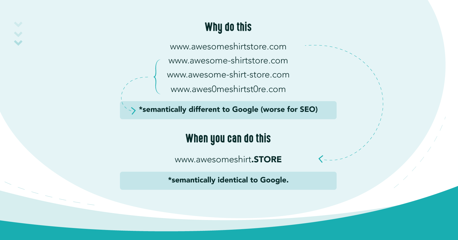 What Is a .STORE Domain? A Complete Guide to Branding an Online Store Perfectly