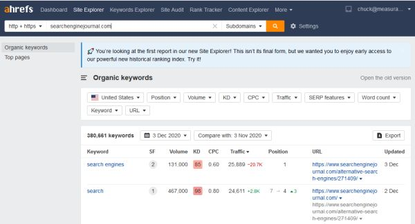 Use ahrefs to determine which keywords drive traffic.
