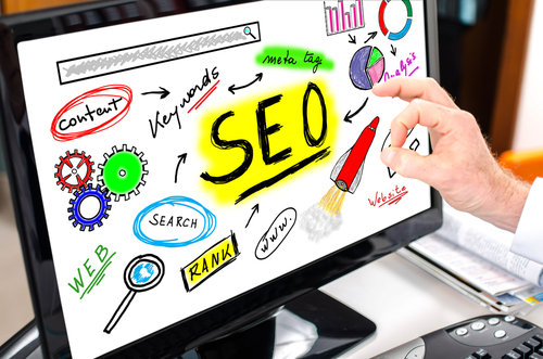 50 Questions You Must Ask to Evaluate the Quality of Your Website