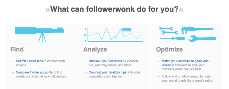What can Followerwonk do for you?