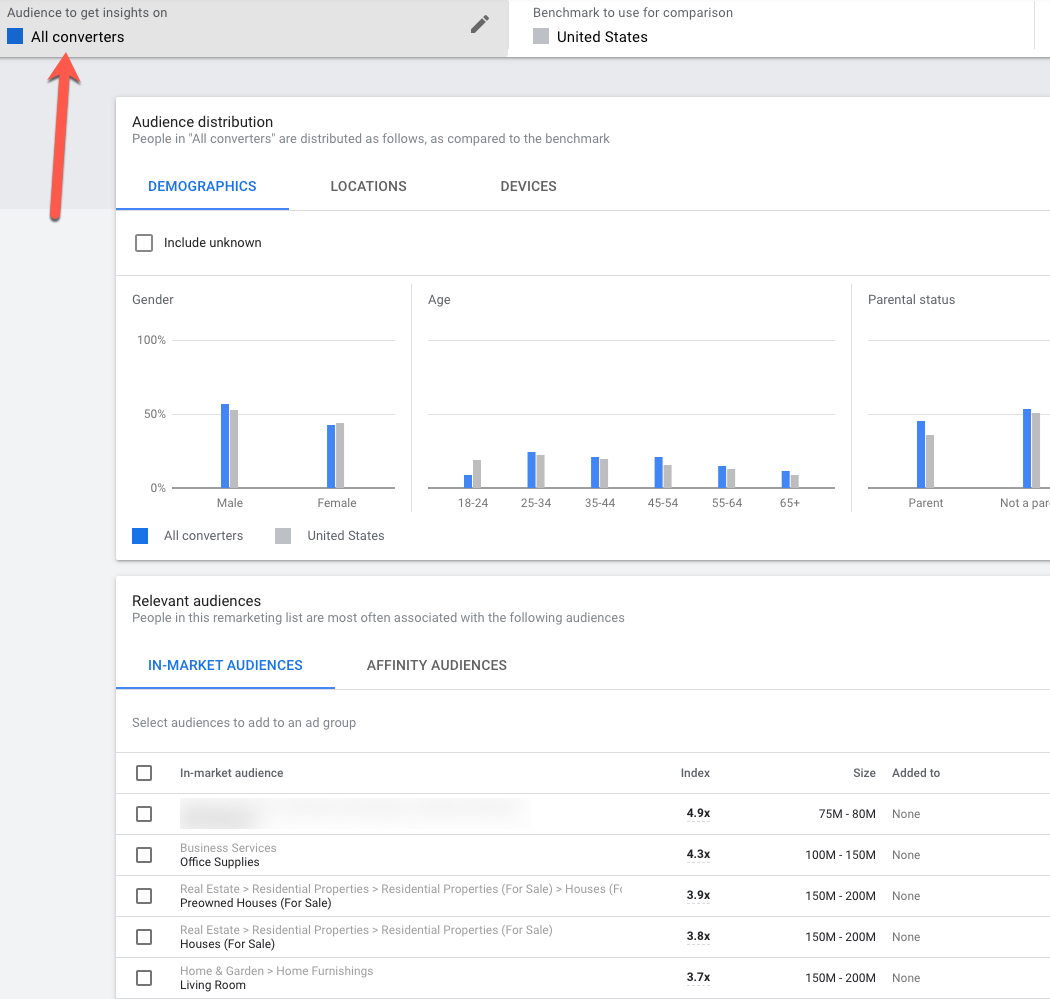 Look in the Audience Manager within Google Ads for psychographic marketing insights to fuel your campaigns.