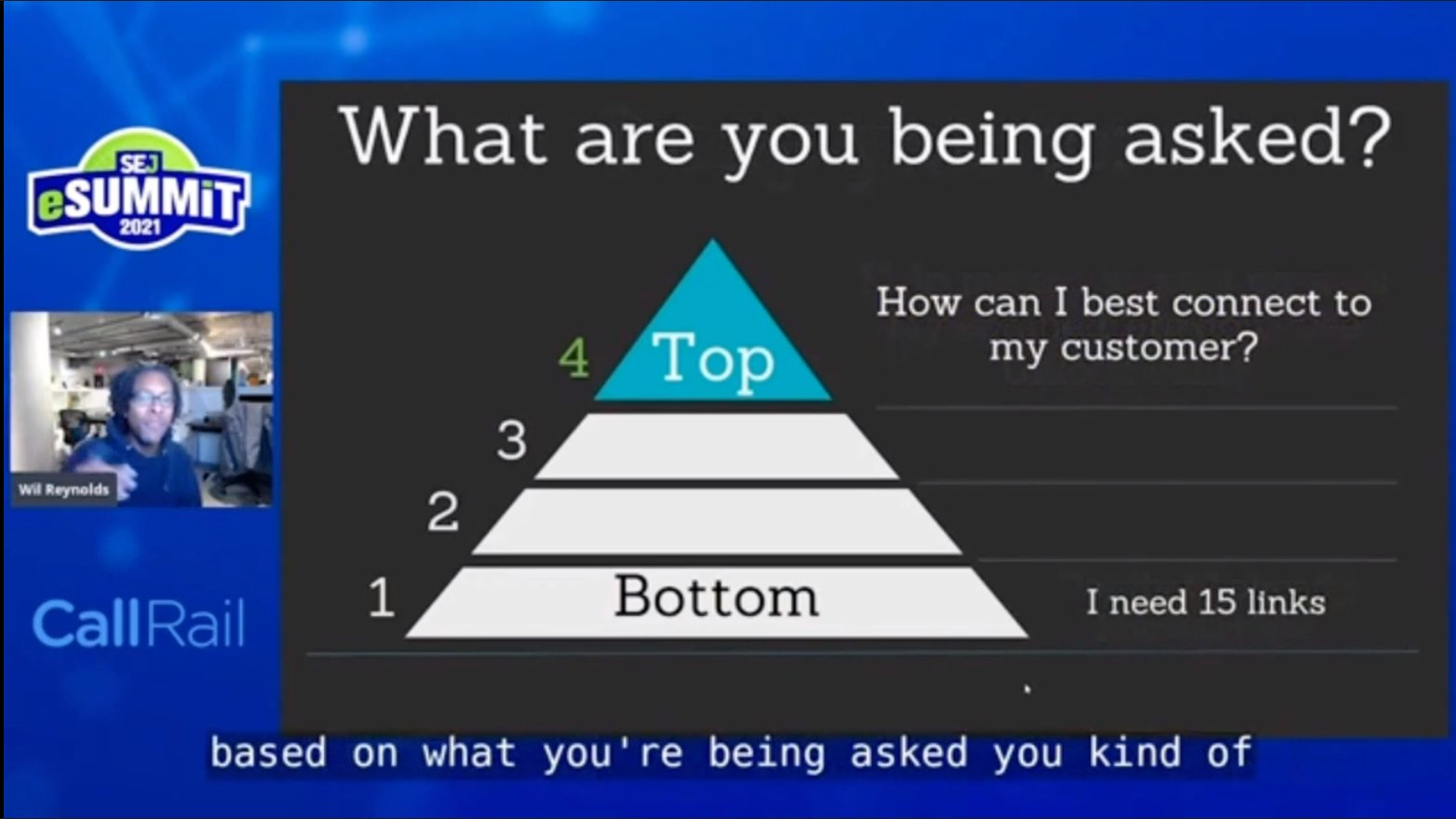 Wil Reynolds value pyramid for SEOs