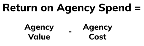 How to calculate return on spend for agencies