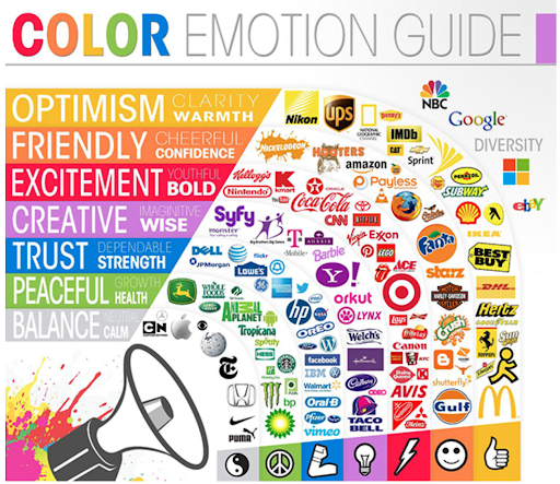 Top brands by logo color