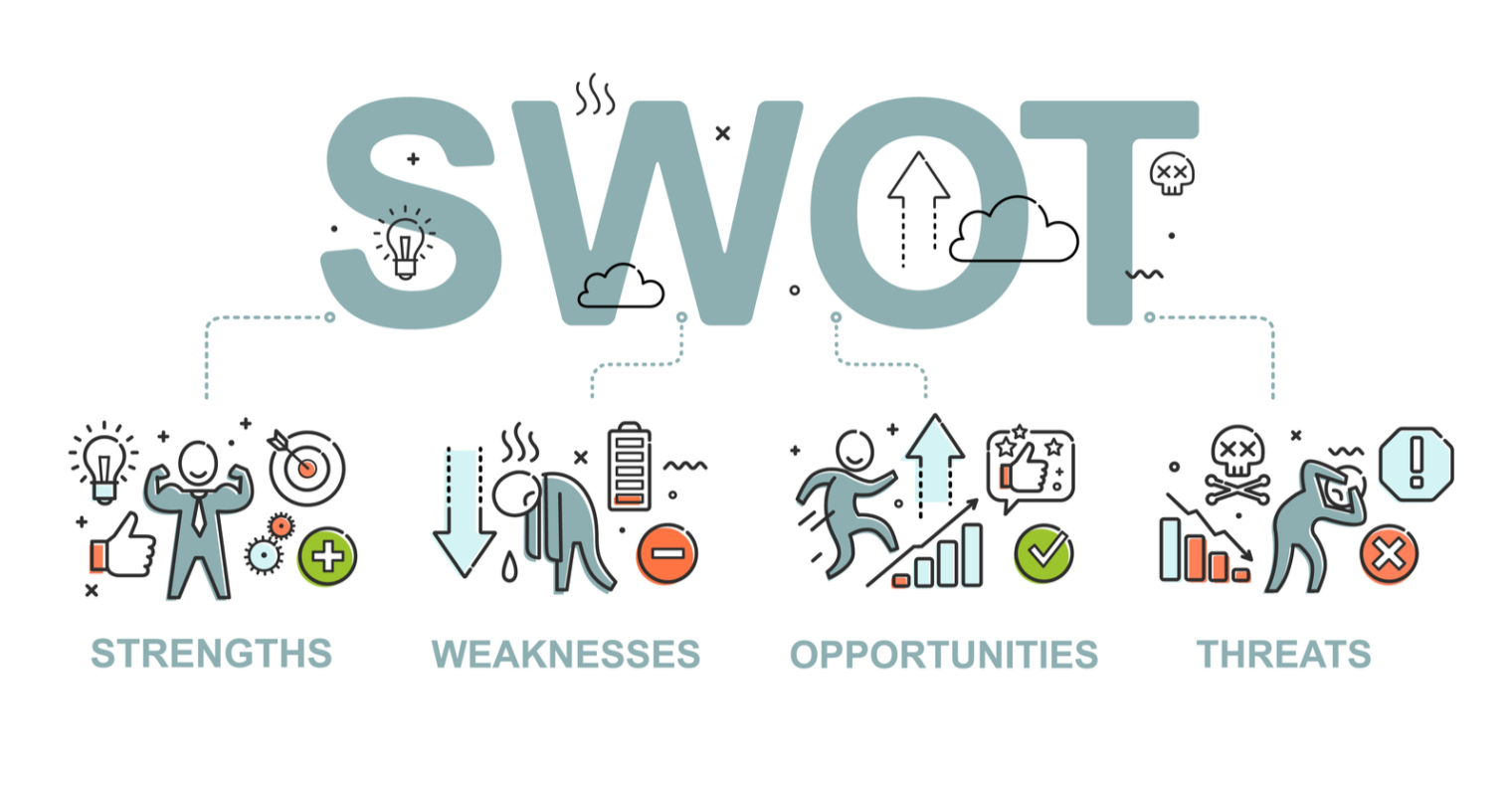 How to Perform a SWOT Analysis for SEO