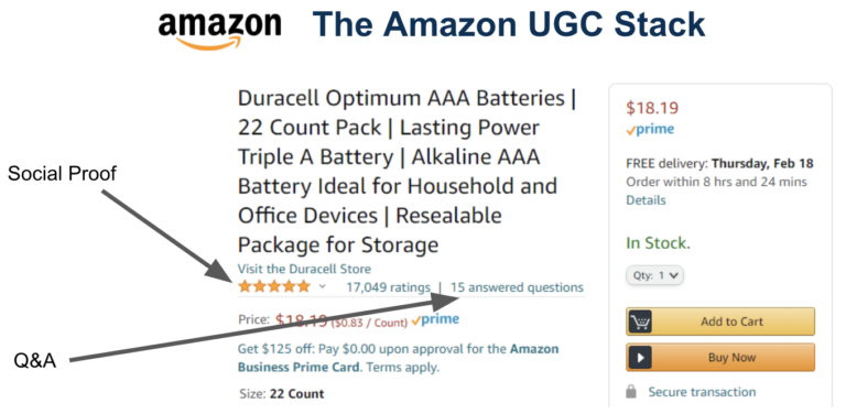 Amazon UGC Stack
