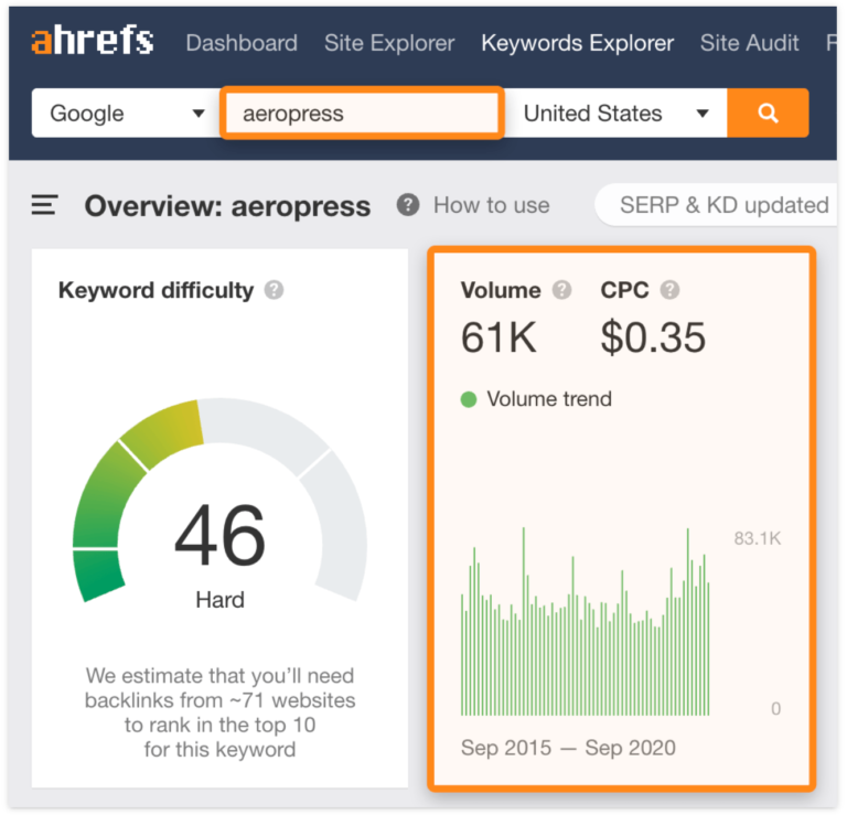Using Ahrefs for Keyword Research