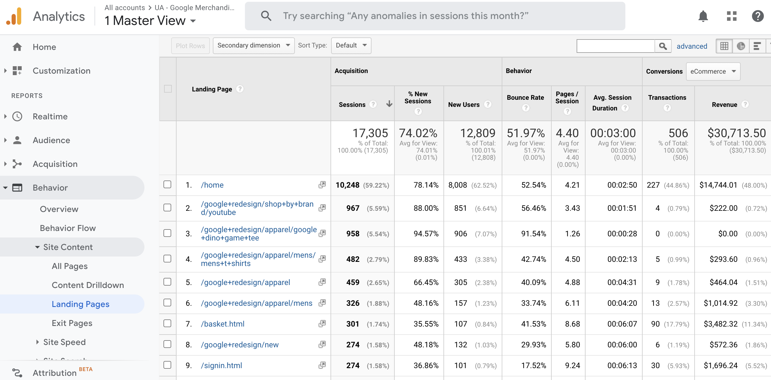 Google Analytics table tracks new users.