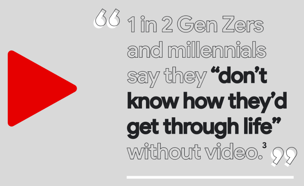 "1 in 2 Millennials and Gen Z-ers say they ""don't know how they'd get through life"" without video."
