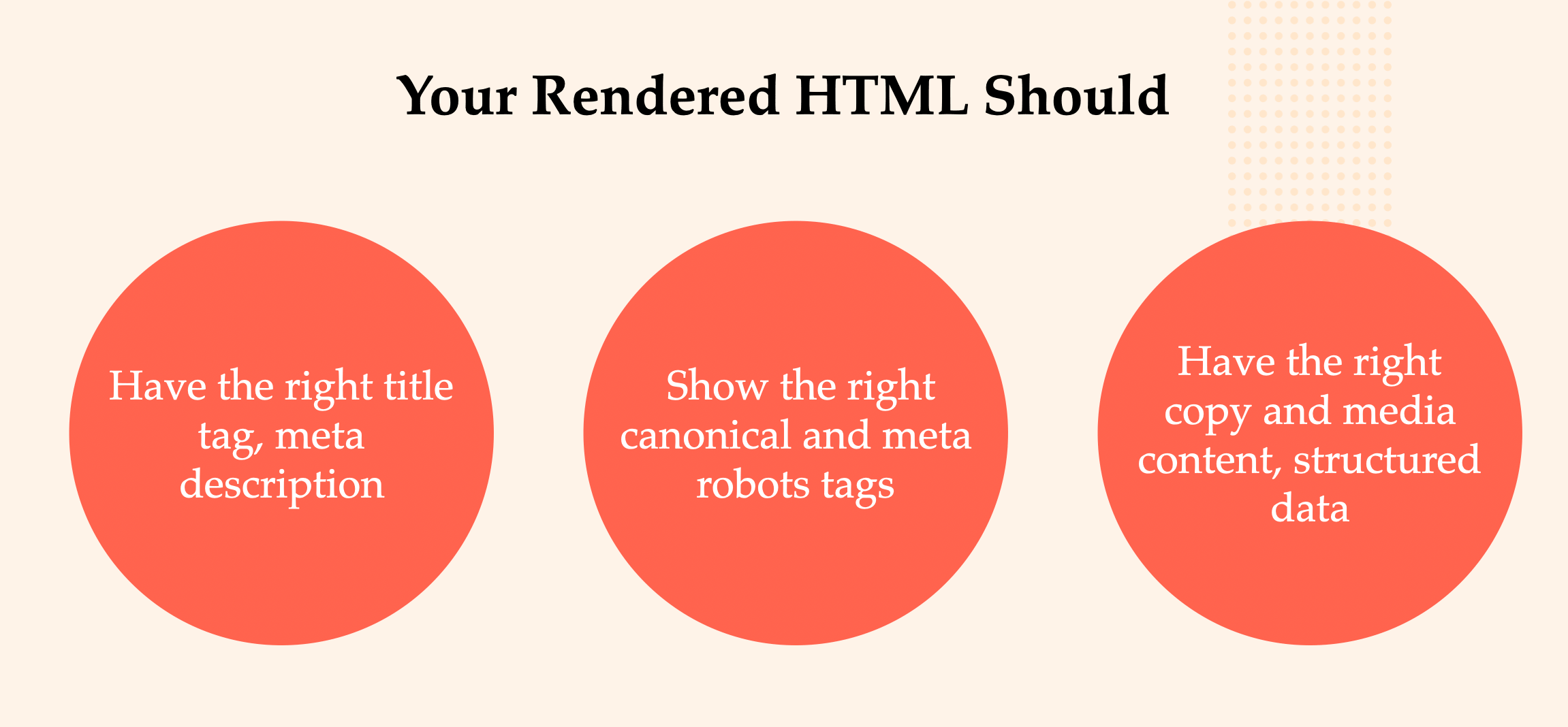 You need to make sure that rendered HTML shows the right information.