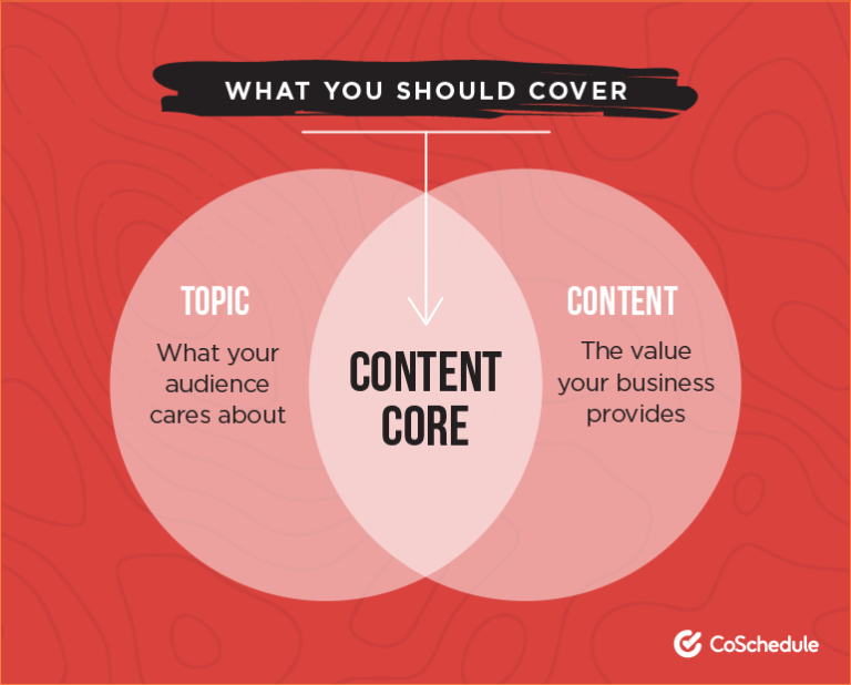 What to cover in your content