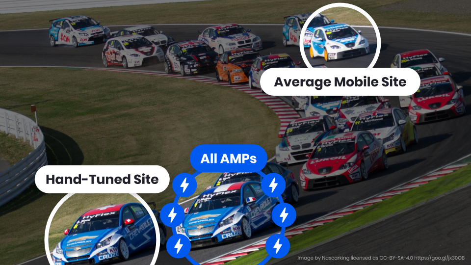 AMP versus Average mobile site