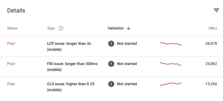 Core Web Vitals Google search console issue groupings.