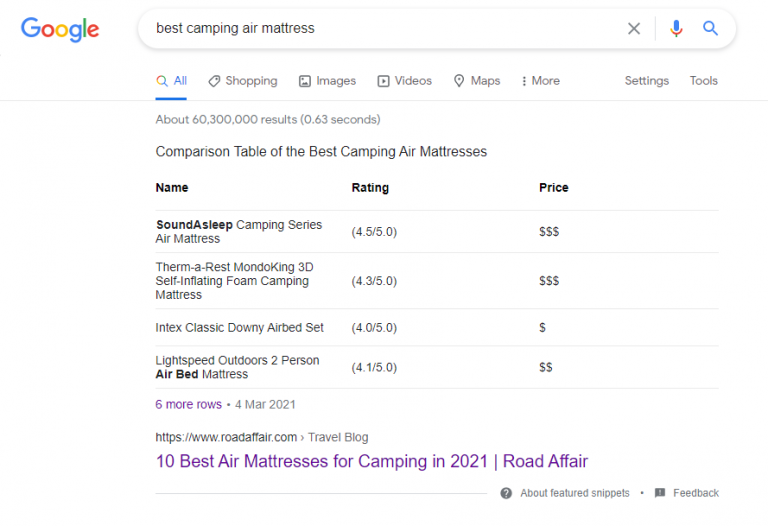 Reviews inside a featured snippet.
