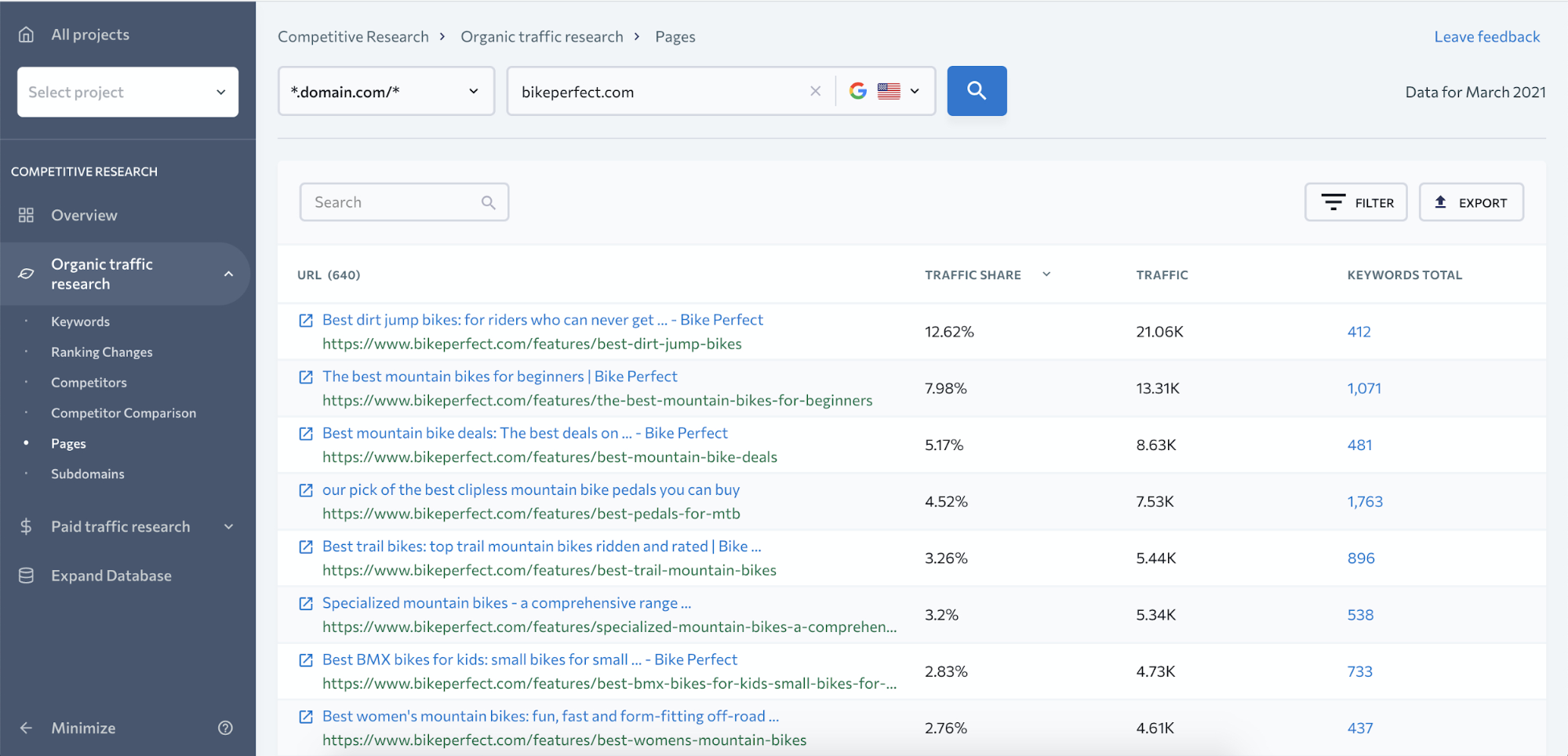 Outranking Your Digital Rivals Through Effective Competitive Research