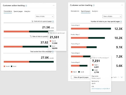 unified campaigns action tracking