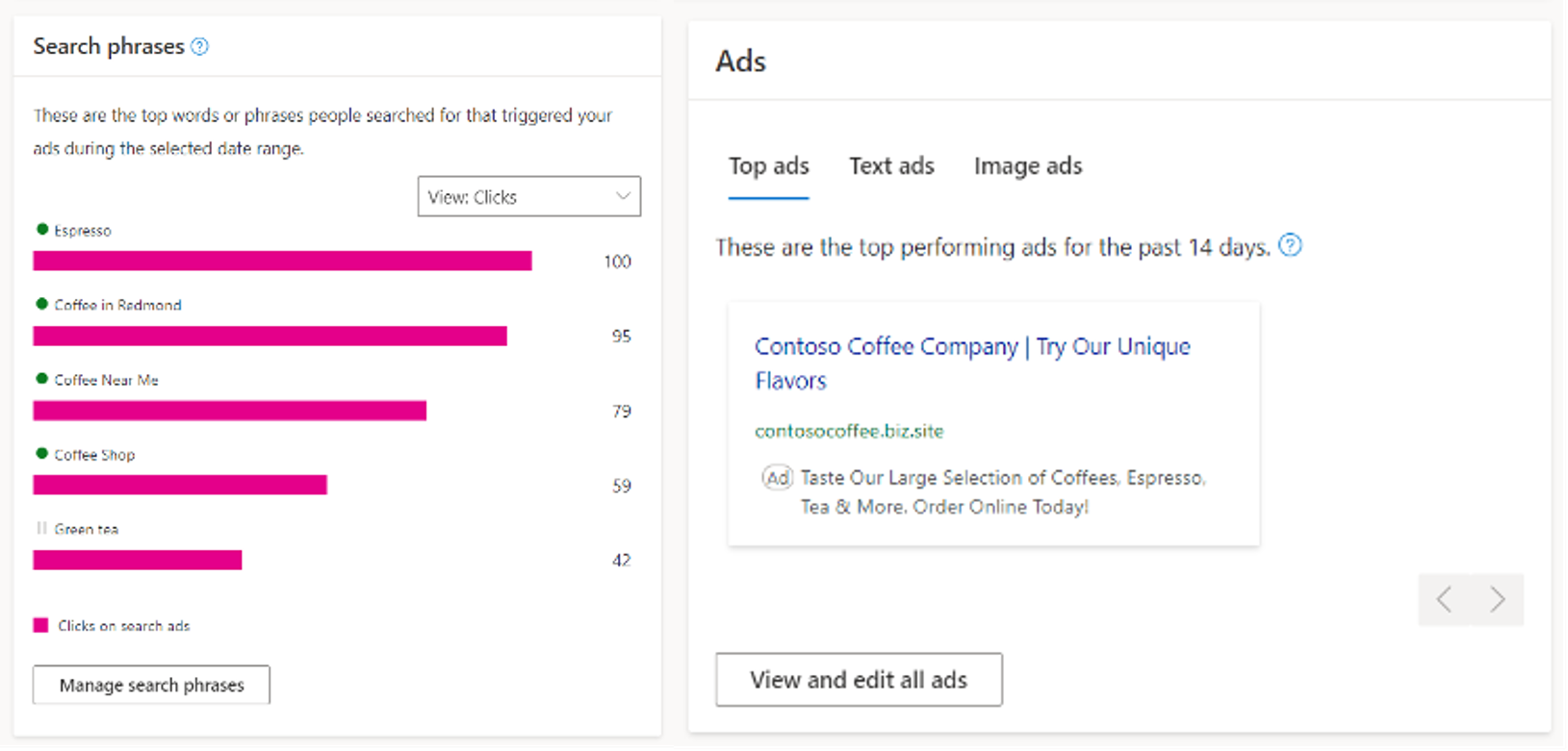 unified campaigns ad and keyword reporting
