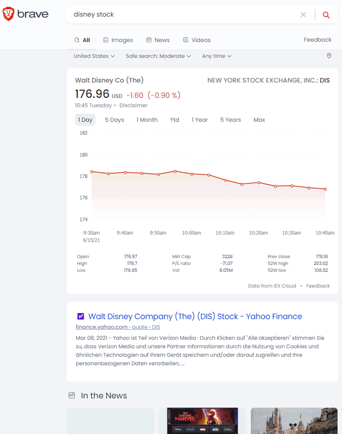 Brave Search Stock Price SERPs