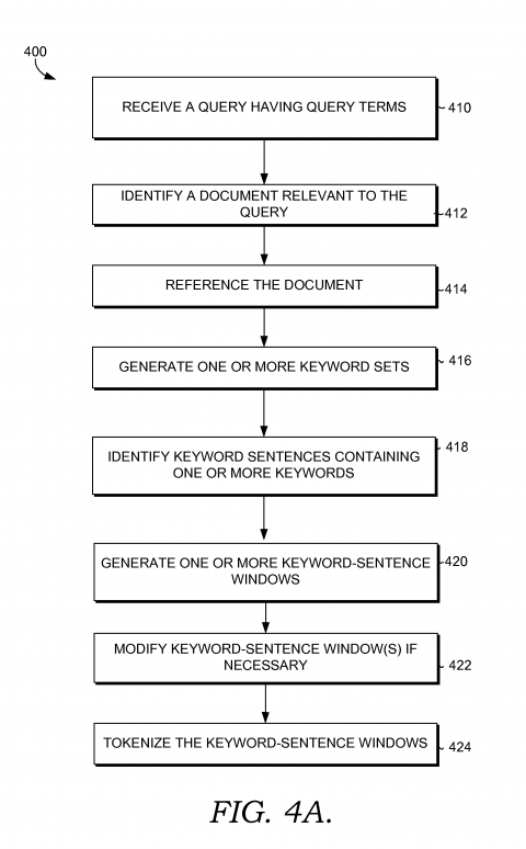 How Does Featured Snippets Work? Google Patent Figure 4A