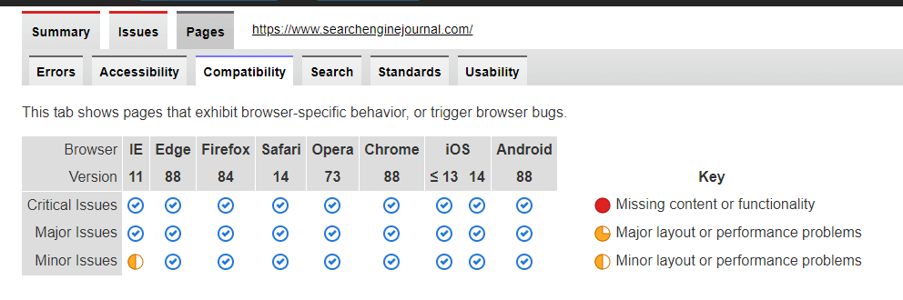 Search Engine Journal's PowerMapper results. We're compatible with all major browsers