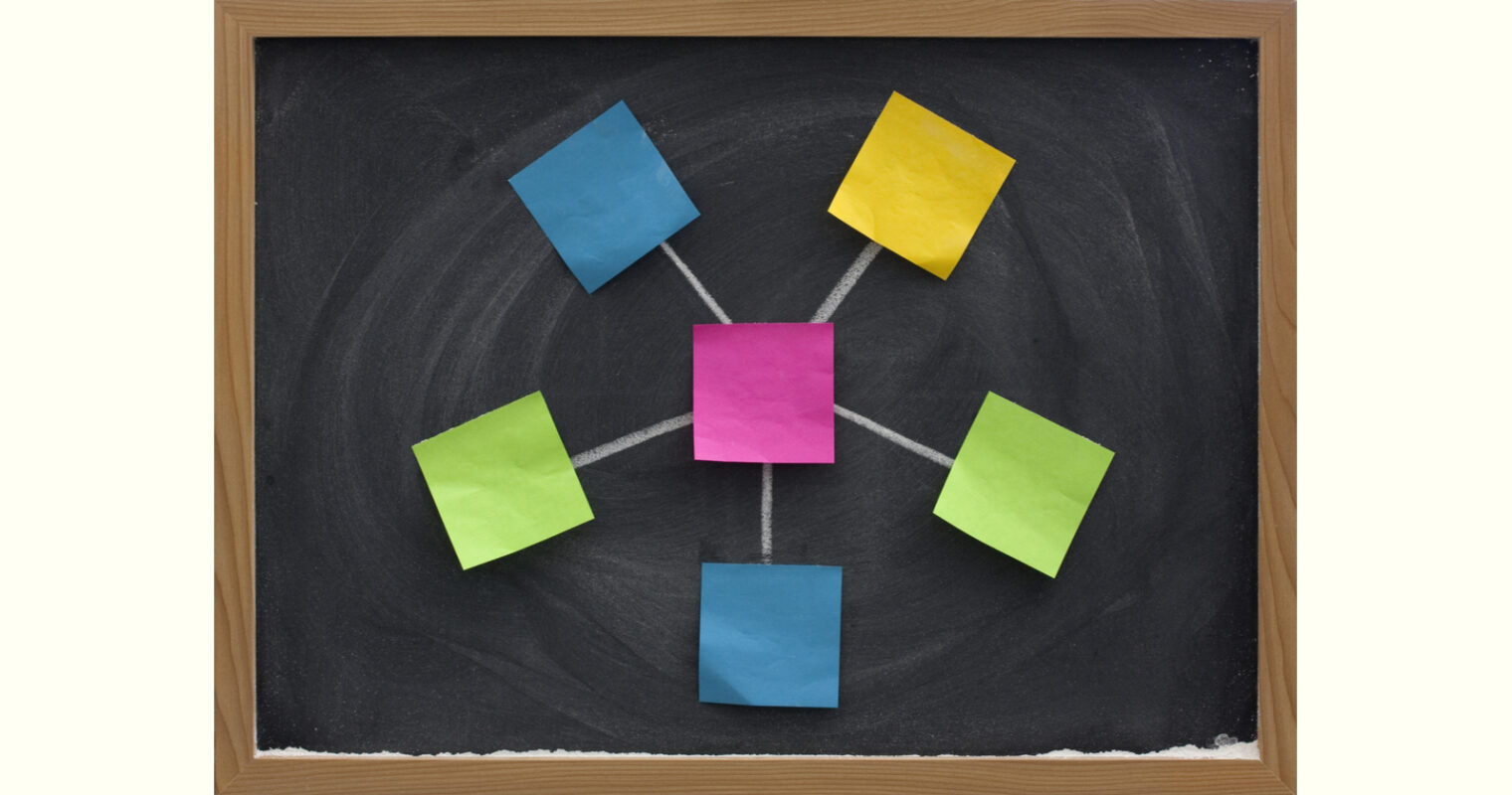 Hub and Spoke Content Marketing: What Is It & How Does It Work?