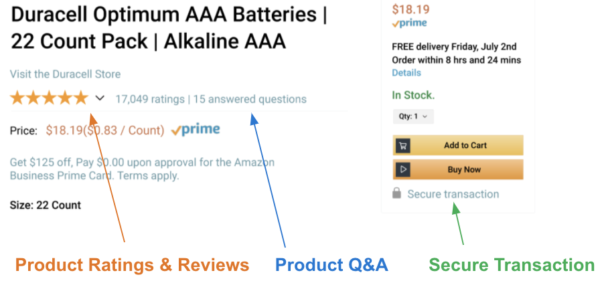 Amazon Ratings, Reviews, Q&A Stack