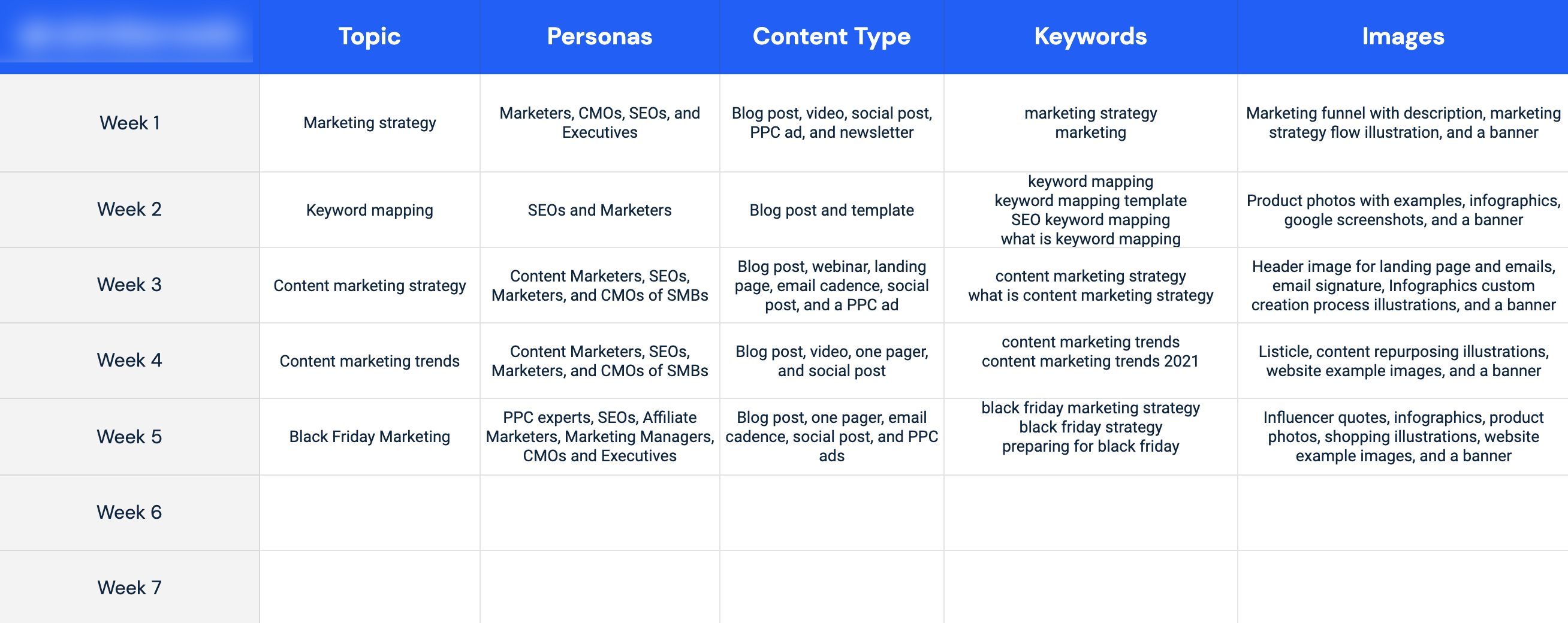 Content planner for SEO blog.