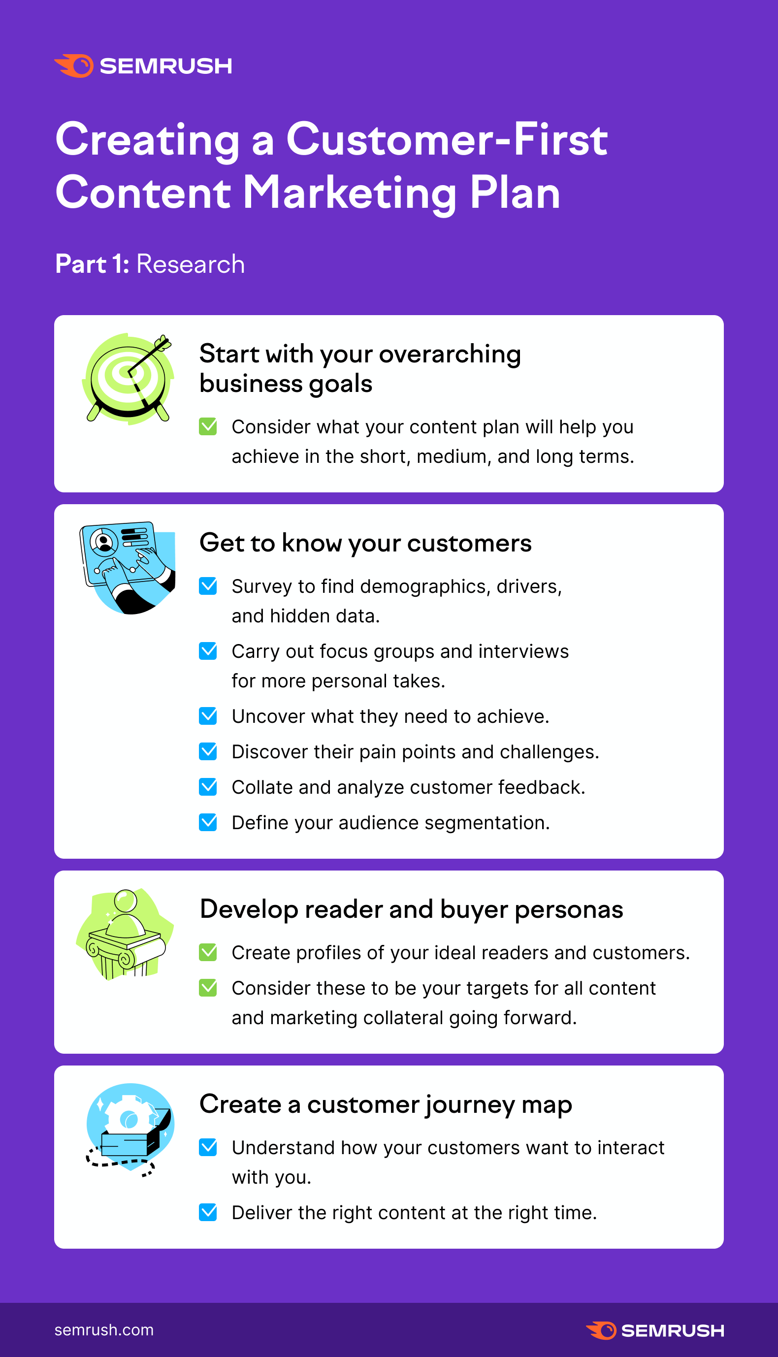 How to Create the Ultimate Customer-First Content Marketing Plan