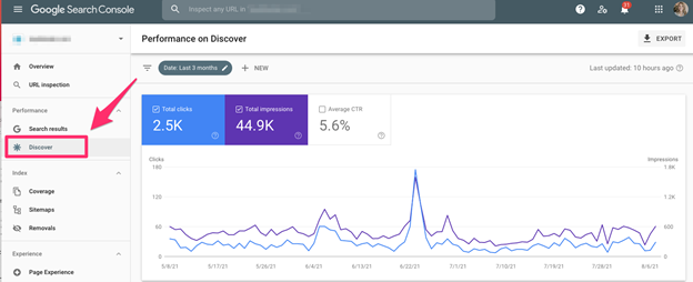 How to check ranking in Google Discover.