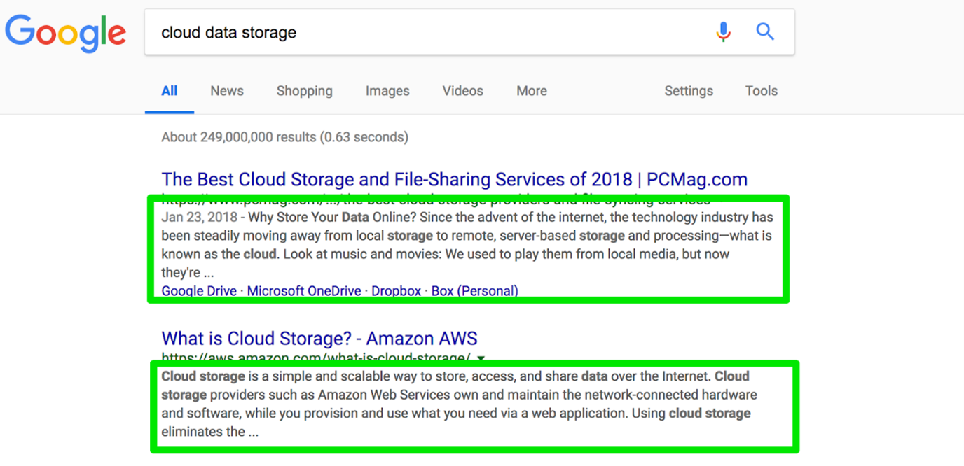 Content pulled from the page, dynamically inserted as the description in SERPs.