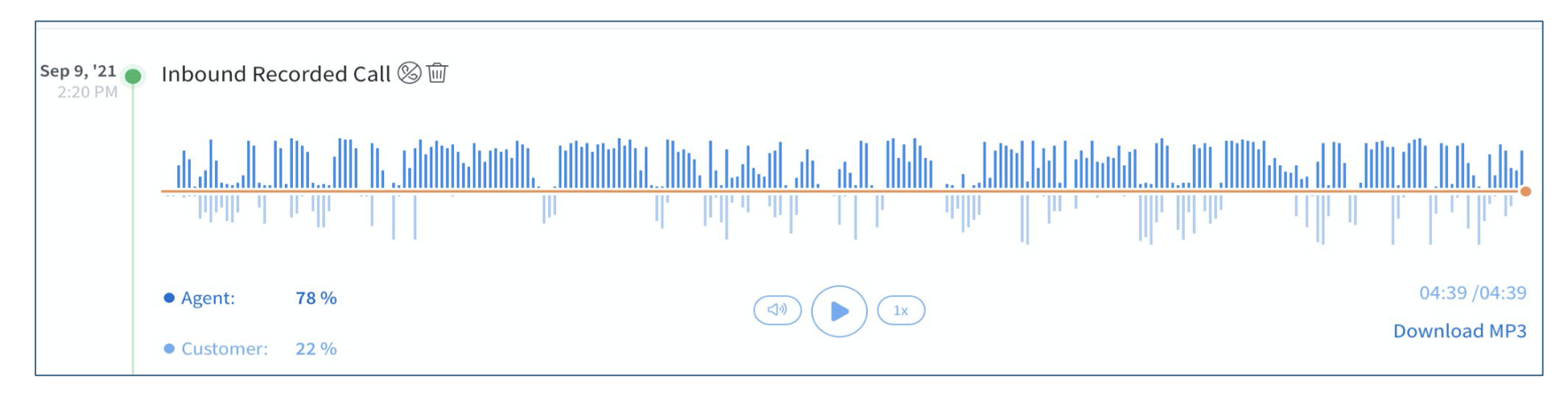 Call Tracking for Google Ads and SEO: Convert Leads Faster [Webinar]