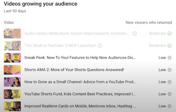 YouTube top videos growing your audience
