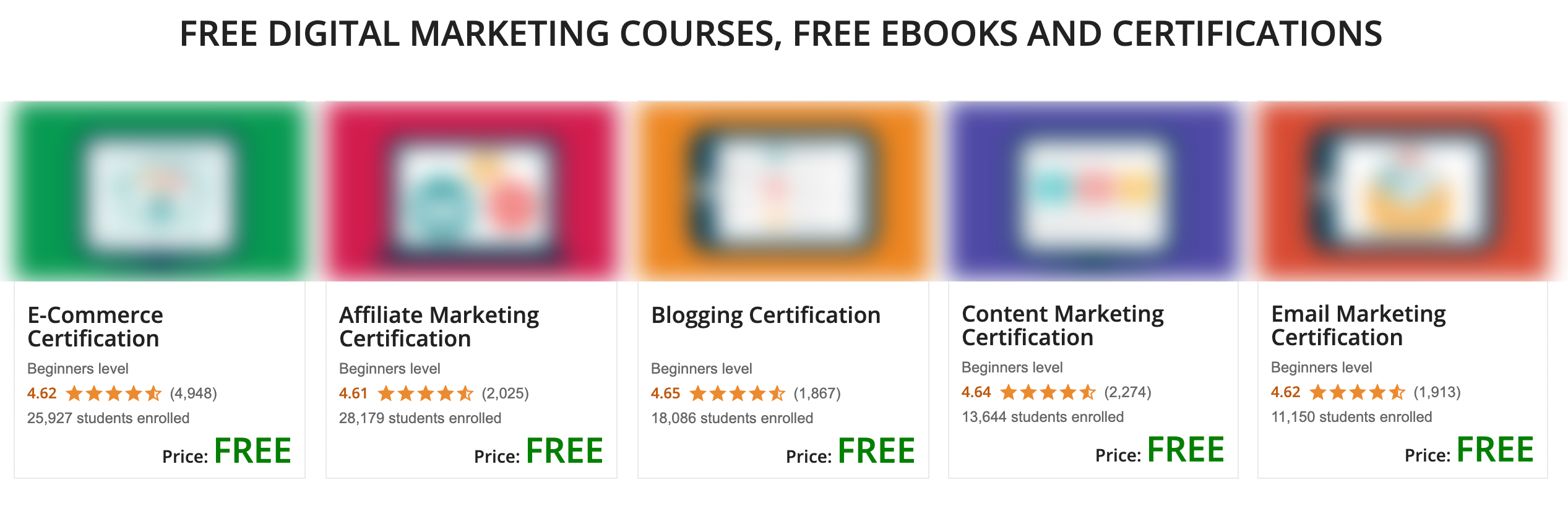 Free courses from EMarketing Institute.