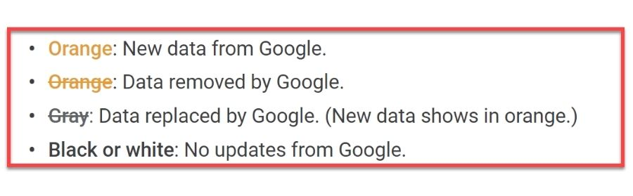 Types of updates on GMB