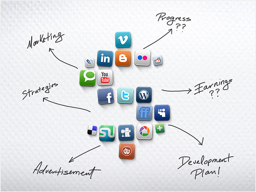 The Who, What, When, and Why of Top Social Media Sites