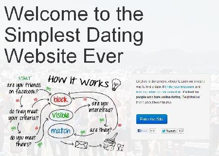 circl es online dating Like most 21st century humanoids, you have probably either at one point tried online dating or dissed online dating or both we have reached a new point in.
